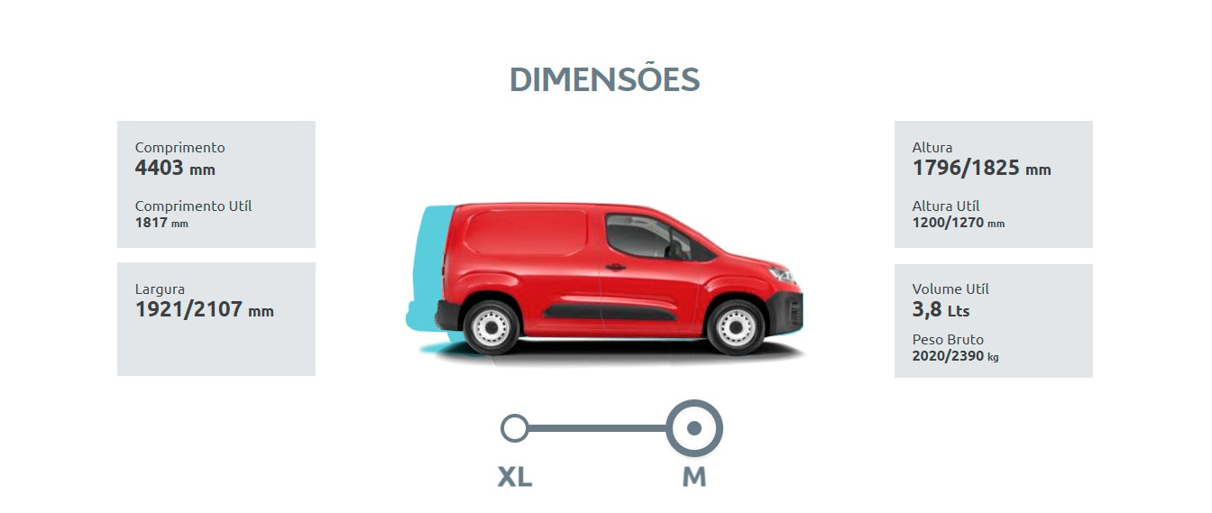berlingo-dimensoes-M-VF